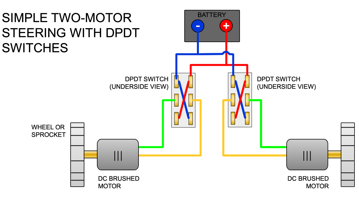 Reverse Polarity Switching Dpdt Switch Relay Tutorial Steering Two Motors With Diagram